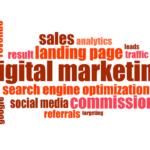 Digital Marketing Company In Thanjavur