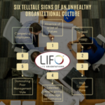 Six Telltale Signs of an Unhealthy Organizational Culture